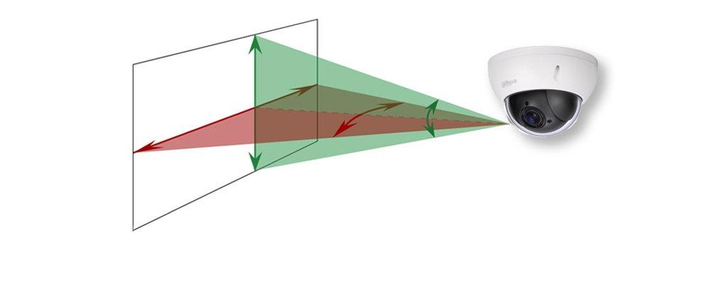Угол обзора камер видеонаблюдения